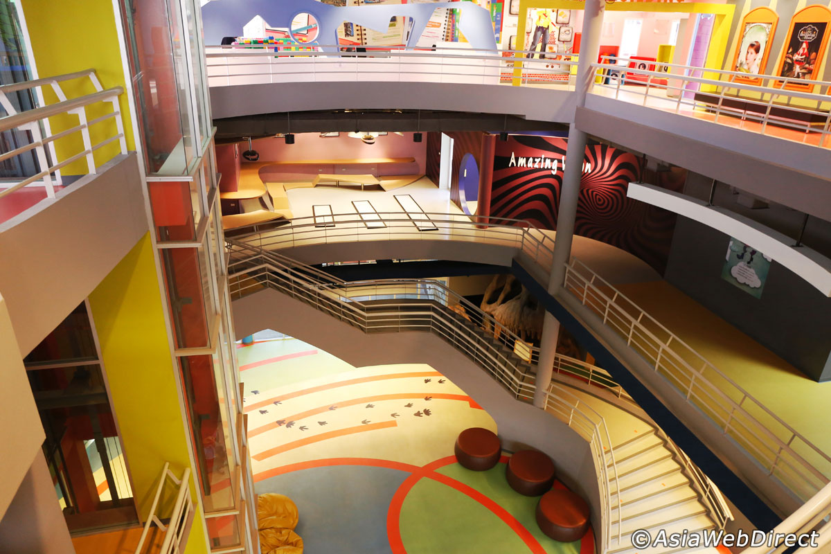 Children's Discovery Museum from inside